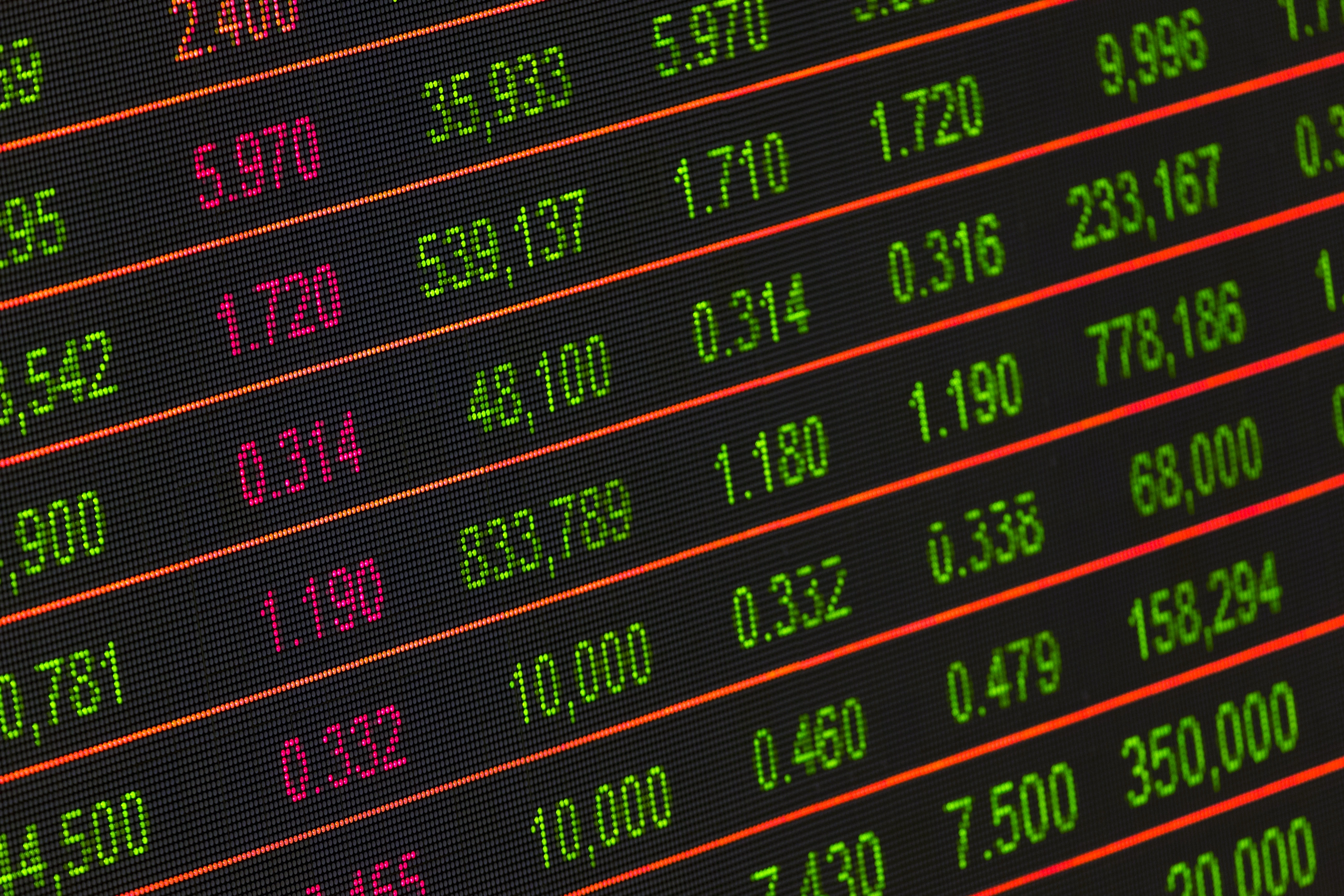 Shareholding and Listing